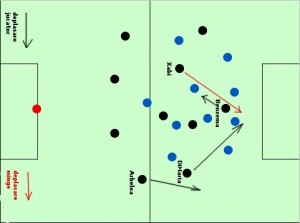 Analiza unui meci de fotbal