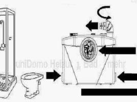 Ce avantaje are pompa cu tocator wc homac 400?
