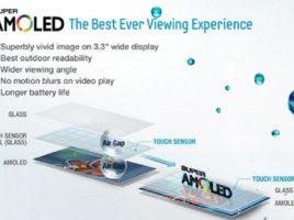 Alternative la utilizarea ecranelor amoled